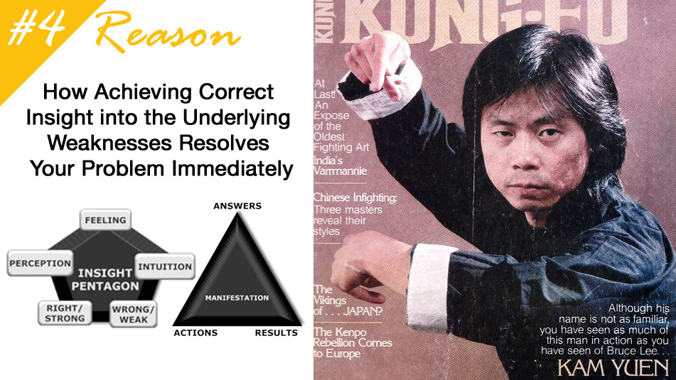 Yuen Method - Dr. Kam Yuen D.C.
